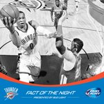 In February, Thunder averaged 111.8 pts per game. Highest avg for a month in Thunder history. @BudLight Fact of Night http://t.co/rNlLv5tee0