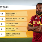 Where will this record stand at the end of the tournament? #cwc15 http://t.co/gNmQJeC8Wq