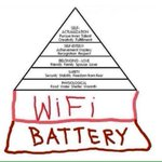 @chMtnViewPD for Canfield RT @ianbremmer: Maslow 2.0 http://t.co/83KW2ipQTs