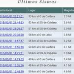 Más de 10 sismos se han percibido en la ciudad de Caldera .. http://t.co/HY69fR4hyU ???? http://t.co/xrf6lYOvZG