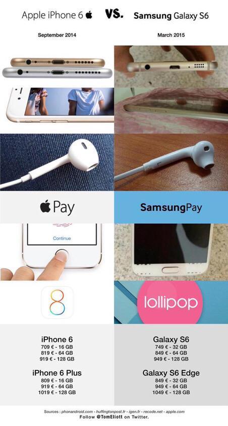 RT @MrsPreciouzy: iPhone/Samsung... http://t.co/v3OxG9b7Xa