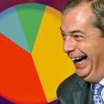 The Ukip conference in 9 pie charts http://t.co/sAQCAp9UdZ http://t.co/jObsafpIyP