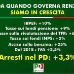I segnali di crescita del malefico duo @matteorenzi @PCPadoan http://t.co/6VXTkukPqq