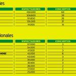 Wow!! :) ... #TourSí @_MaluOficial_ http://t.co/oenNh8GDrz