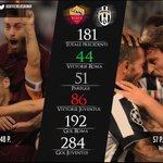 #RomaJuve si avvicina: ecco tutte le statistiche prima del match @SerieA_TIM http://t.co/QfduWhlLex