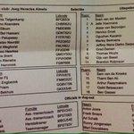 Jong NAC speelt vanavond in Almelo tegen Heracles met deze elf namen. De stand is na 25 minuten nog 0-0. #NACpraat http://t.co/p7LoamMVSn