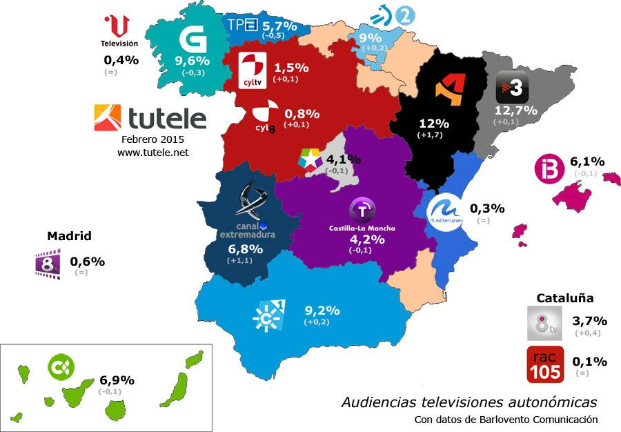 Mapa audiencias autonómicas febrero 2015 http://t.co/ZZQ62XNFtV http://t.co/Wi0O1gxdaX