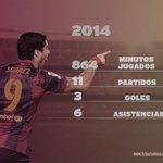 Las cifras de Luis Suárez en 2014, comparadas con las de 2015 http://t.co/KZvNWT75aT  #FCBlive http://t.co/RU2QSlHbPG