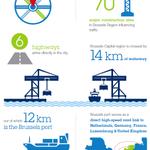 Factors that influence #Brussels #mobility - Infrastructure Part 2 #IBM #SCChallenge http://t.co/Jyyt1r9zEd