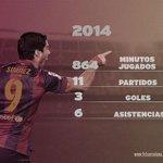 Barcelona presentó informe demostrando la evolución de Suárez desde su llegada al club http://t.co/IoUWP5aouh http://t.co/LF3R2qNaWp