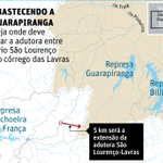 Gestão Alckmin quer reverter curso de rio para amenizar crise http://t.co/hHYJfic8N8 http://t.co/iXZoKS3J8C
