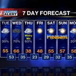 Storm Alert 7 Day Forecast @wrcb #chattanooga #weather http://t.co/F6HxE9neQv