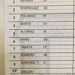 #pirates lineup today v #bluejays http://t.co/MKxPvlFZgL