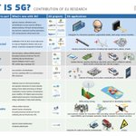 Our vision on #5G = future internet solution http://t.co/7VeXsIhh44 & @GOettingerEU #MWC15 http://t.co/f0vSIoIfkx http://t.co/8CUCRS9vPH