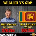 Bill Gates net worth is larger than Sri Lankas GDP  in 2013.  #lka #SriLanka http://t.co/OJZo0ymUll