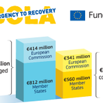 How is the EU responding to the #EbolaOutbreak? All the facts here: http://t.co/sl4ja4Zm3z #EbolaResponse http://t.co/x2nBRuG0fh