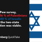 Is the two-state solution for Israelis and Palestinians still possible? A @BV QuickTake: http://t.co/pKVgTHpJoy http://t.co/9T6eUHzxoa