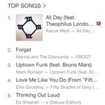 All Day #1 on iTunes!!!!! http://t.co/AOcbKlkcVW