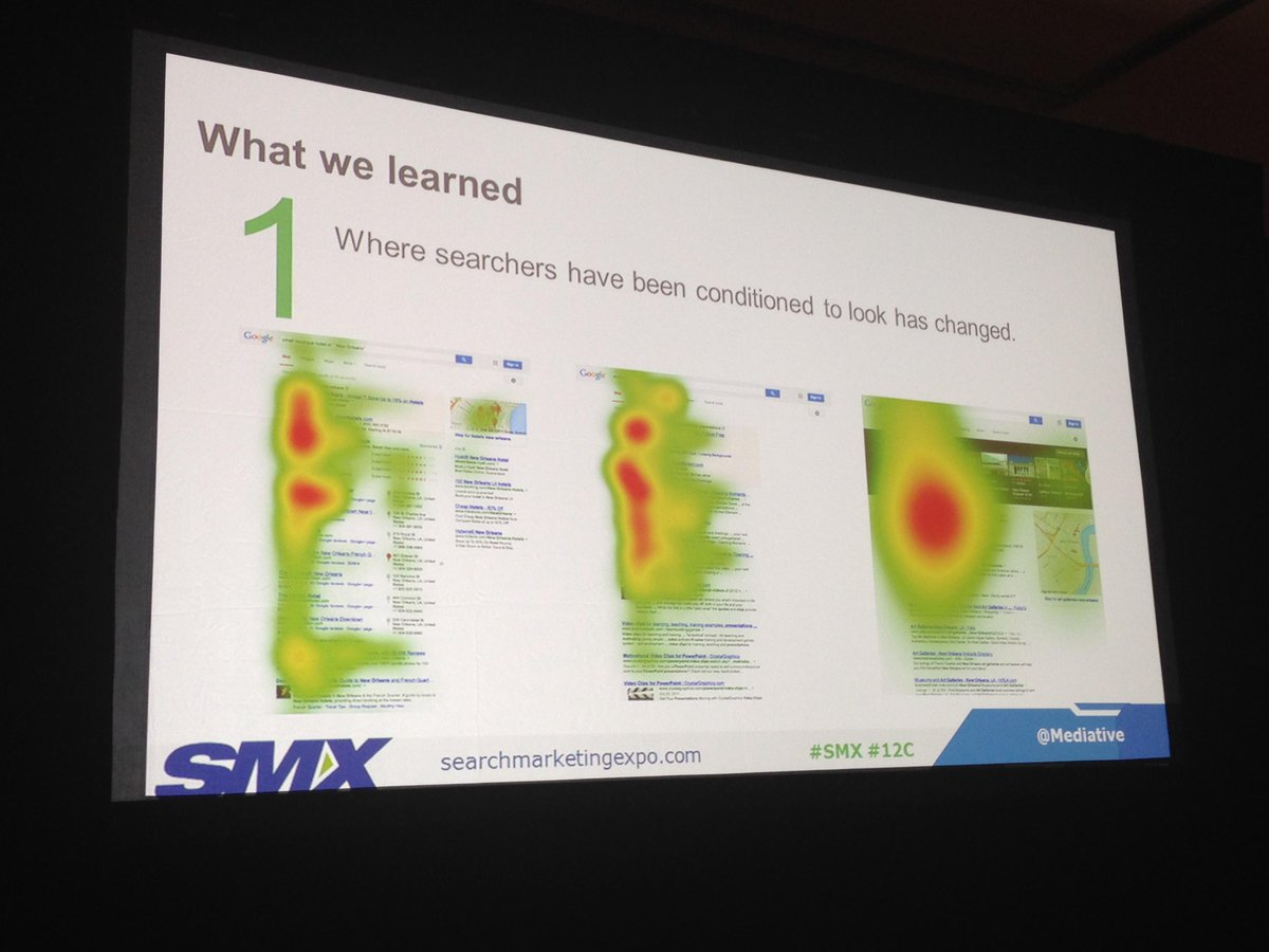 my my my - oh how where people look in the SERPs 10 years after the first eye tracking study has changed... #smx #12c http://t.co/DraHSIRQZ1