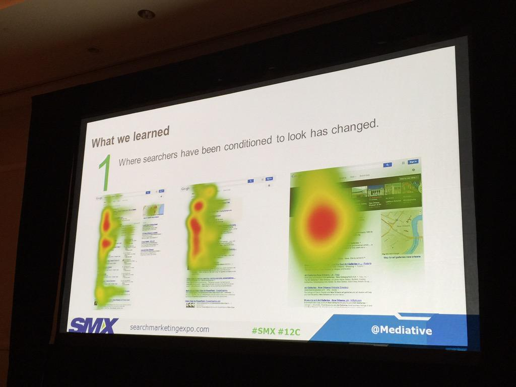 Eye tracking 2015 by @Mediative #smx #12c http://t.co/PLGyDqAuRC