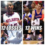 Entering tonight the Hawks have 12 losses on the season...the Knicks have 12 wins. http://t.co/d6mwMHmSIX