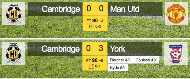 York City FC, officially wayyyy better than Manchester United (get in!). http://t.co/Y2G8lHRLVY