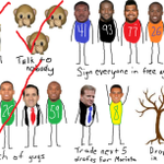 Eagles offseason plans, in stick figure form, updated: http://t.co/mEJPwVQDz3