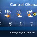#Okanagan forecast: SUN! Dont forget the shades! Details: http://t.co/vRWD64Jg3z http://t.co/YK4PXmtLkC