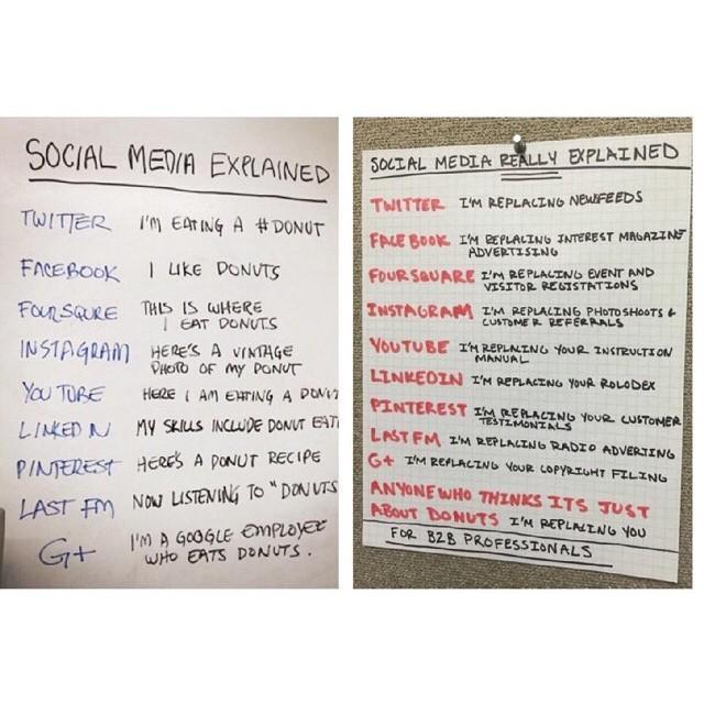 Social Media Explained #t #f http://t.co/ylX5zVkRRj http://t.co/BfGFRmXl2i