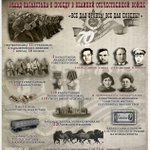 Инфографика: Вклад Казахстана в победу в Великой Отечественной Войне  #Казахстан #9мая @history_kaz #kaz #kz #ВОВ http://t.co/uyPpograPi