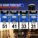 AM rain mixes with sleet mid/late aftn., with heavy sleet Wed. night. Wind chills in the teens by 6pm! #DFWweather http://t.co/yQ4y6Duoxu