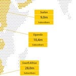 #t MTN Uganda smashing 2014 results, now has 10.4 million subscribers | @mtnug @techjaja http://t.co/s4AXWaNh8T http://t.co/xSgzT6ovgZ