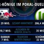 19 Uhr gehts los: @DieRotenBullen treffen im @DFB_Pokal auf @VfL_Wolfsburg. Der Vergleich: http://t.co/x6amGA11Ck. http://t.co/3N2nPYzd3I