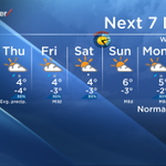 After a chilly start temps should reach -4 this afternoon. Warmer daytime highs to come. @GlobalEdmonton #yegwx http://t.co/9IhRiYPeuf