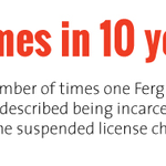 How many ways can the city of Ferguson slap you with court fees? We counted. http://t.co/GUVVIns25a http://t.co/wgfxnKhMhE