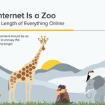 Check out this very useful [INFOGRAPHIC] of the ideal length of all online content  http://t.co/VSizKmZ321 http://t.co/GA3b2ATl7j