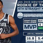Maple Jordan! Andrew Wiggins grabs his 4th-straight Western Conference Rookie of the Month. http://t.co/nEESfDJaiv http://t.co/gulpgqbmpW