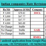 5/3 #Indian #Polymer rate revision:5/3/15. #PP,#HDPE,#LDPE,#LLDPE,#PVC,#EVA http://t.co/yoMnrVb2RY  9374524365 http://t.co/JymJc9nXr8