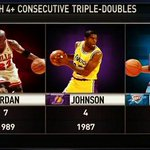 With his fourth straight triple-double, @RussWest44 joins elite company. http://t.co/MpxDSAH63u