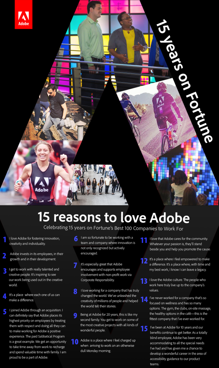 Adobe marks 15 years on @FortuneMagazine's Best 100 Companies list: http://t.co/opzeQjTRjw #100BestCos #AdobeLife http://t.co/RWHy5i6W7O