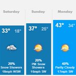 Good news, #Buffalo - things are looking up from here. #ThinkSpring http://t.co/28WZ7BjxP1