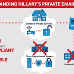 .@HillaryClinton didnt just break rules, she threatened national security. http://t.co/VVyXec6EBb #tcot http://t.co/8xpxNzmQEG