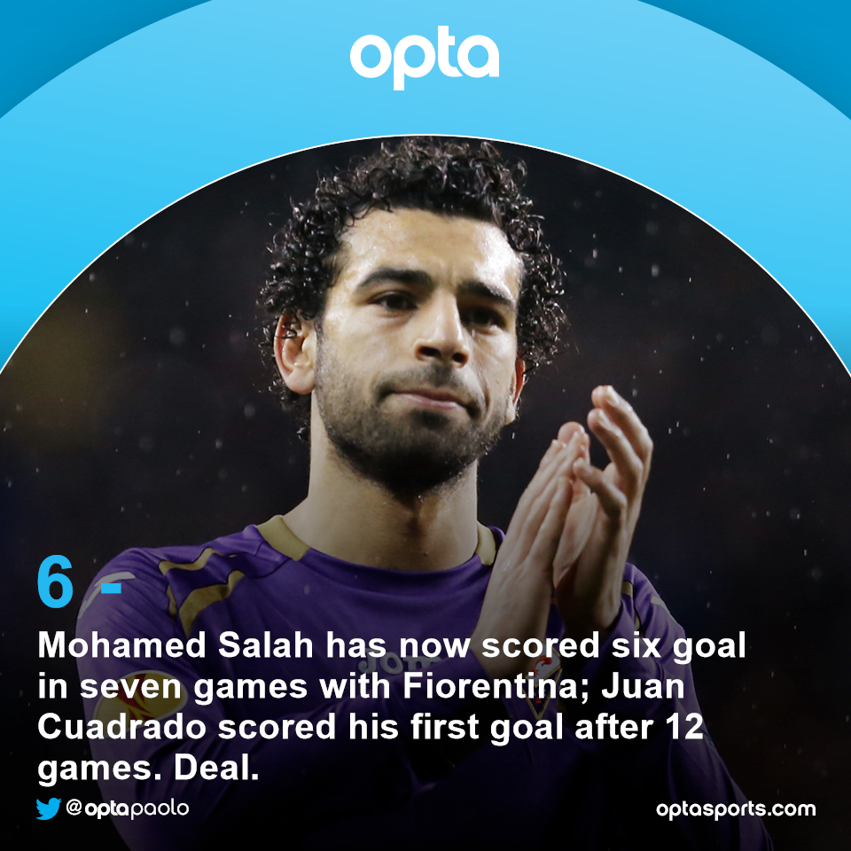 6 - Salah has now scored six goal in seven games with Fiorentina; Cuadrado scored his first goal after 12 games. Deal http://t.co/zRioqOAP4R