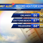 At 5 on @WESH - Record highs tied in both #DaytonaBeach and #Melbourne. Next much cooler weather is headed back in! http://t.co/vWJYsmjIE7