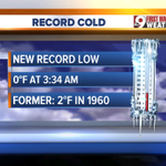 Weve already broken the record low for todays date. Cincinnati hit 0°F at 3:34 a.m. @wcpo #CincyWx http://t.co/Qy7sgijebc