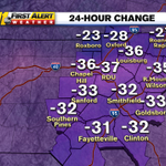 A bit different this morning compared to yesterday. Bundle up! #ncwx http://t.co/hUqYM4x3ED