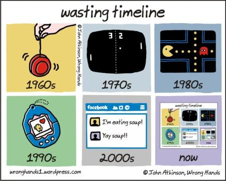 How we've wasted time over the years... #FunnyFriday http://t.co/3IZeiZdp6l