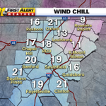 Wind chills. #Brrr 60s return though in the #7day forecast. #ncwx #warmup http://t.co/zqFyJbbsiV