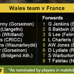 """Go CRICC & Rhiwbina """"Here are the 1st clubs of Wales starting XV against France in the #SixNations  • @BBCTwo Wales http://t.co/oKEh1zMCYE"""""""