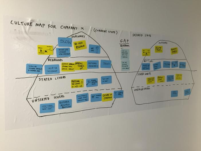Culture mapping + artefact cards in the office today analysing a complex need state http://t.co/CZCEYVatvX